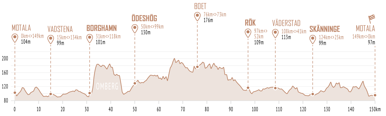 halvvättern karta Halvvättern 150 km – A fun and challenging ride for all cyclists! halvvättern karta